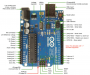 ateliers:10-arduino-uno-board-front-view-and-explanation-of-pins-see-appendix-a-for-the-full.png